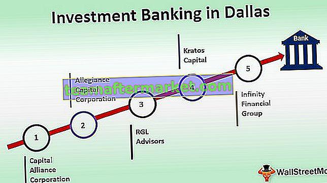 Perbankan Investasi di Dallas