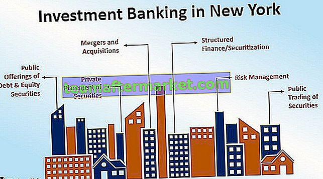 Perbankan Investasi di New York