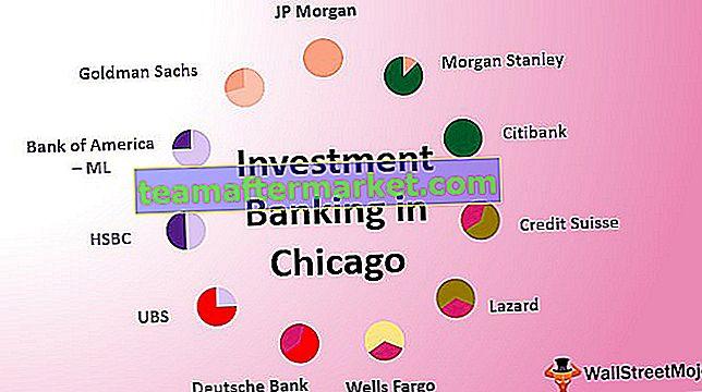 Perbankan Investasi di Chicago