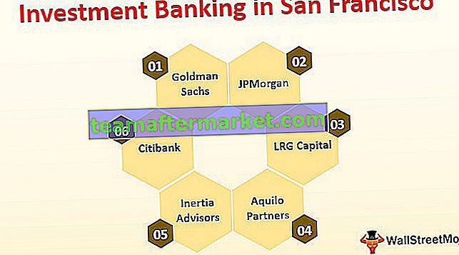 Perbankan Investasi di San Francisco
