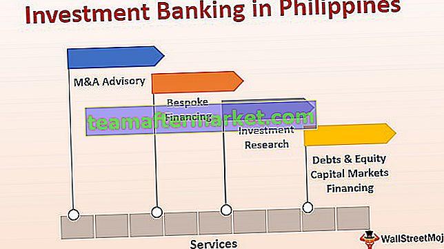 Perbankan Investasi di Filipina