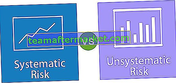 Systematic Risk vs Unsystematic Risk