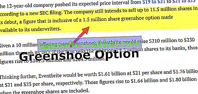 Greenshoe Option