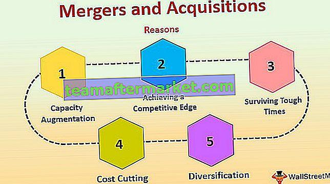 Erfolgreiche Fusionen und Übernahmen