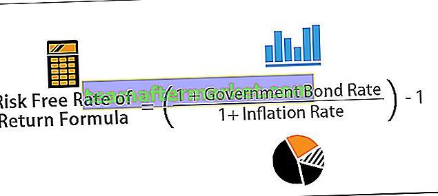 Risikofreie Zinsformel