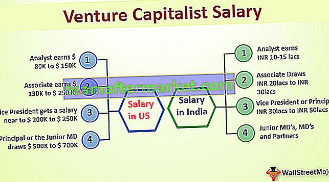 Venture Capitalist Gehalt