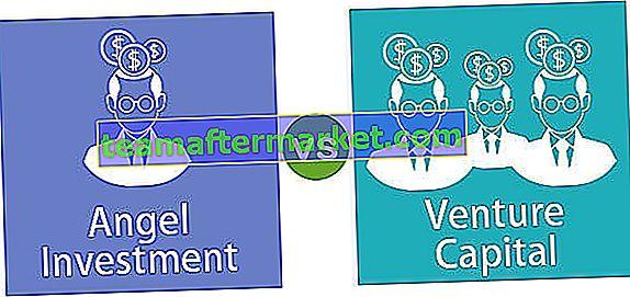 Angel Investment gegen Venture Capital