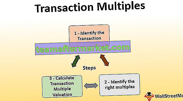 Évaluation des multiples de transactions