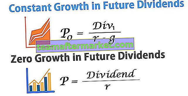 Gordon Wachstumsmodell Formel