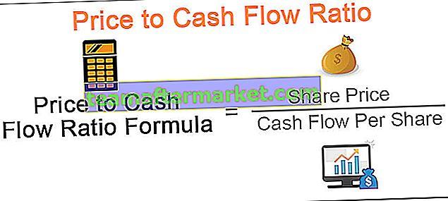 Preis-Cashflow-Verhältnis