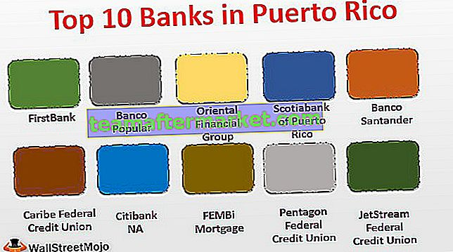 Banken in Puerto Rico