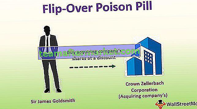 Flip-Over Giftpille
