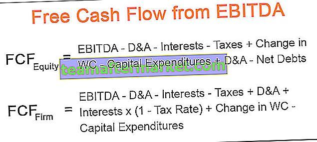 Free Cash Flow aus dem EBITDA