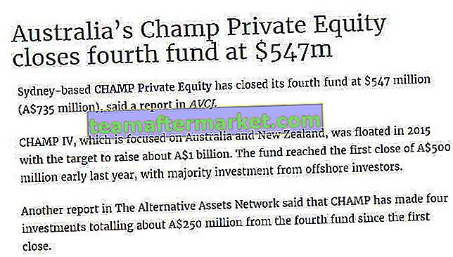 Private equity in Australië | Lijst met topbedrijven | Salarissen | Jobs