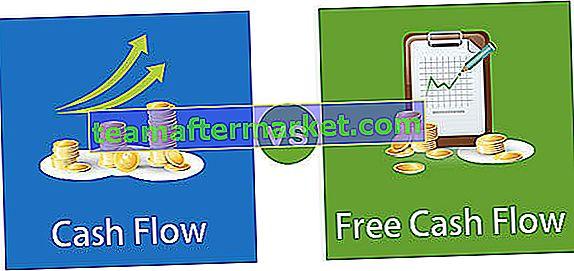 Cash Flow vs Free Cash Flow