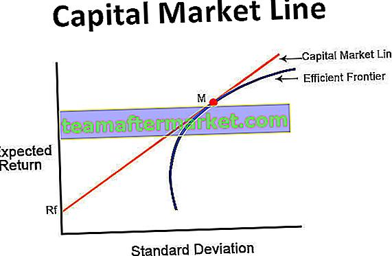 Kapitalmarktlinie