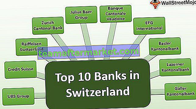 Banken in der Schweiz