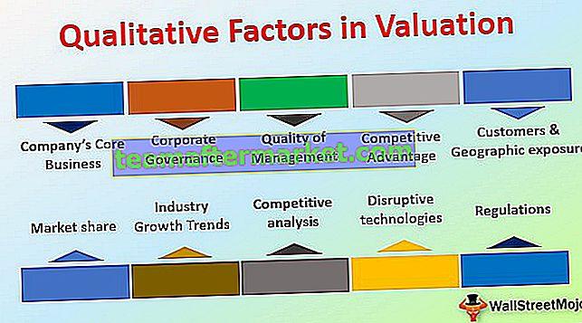 Qualitative Bewertungsfaktoren