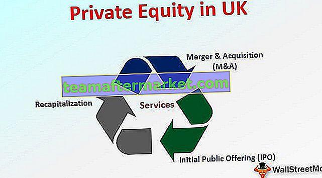 Private Equity in Großbritannien