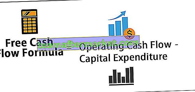 Free Cash Flow Formula (FCF)