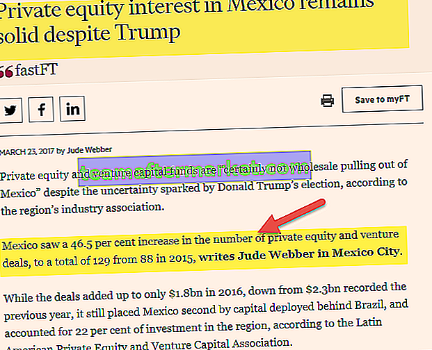 Private Equity in Mexiko