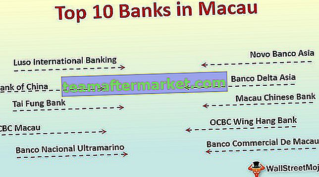 Banche a Macao
