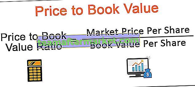 Preis zu Buchwert