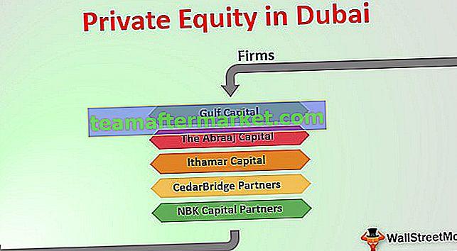 Private Equity in Dubai   Gehälter   Kultur   Jobs   Beendet