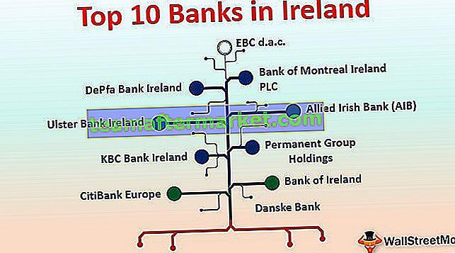 Banken in Irland
