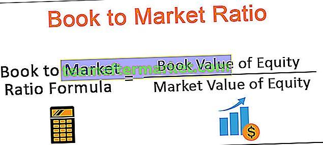 Relação entre livro e mercado