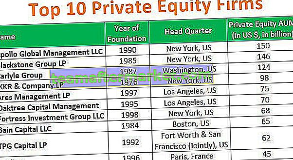 Private-Equity-Unternehmen