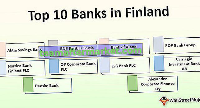 Banken in Finnland | Übersicht und Leitfaden zu den Top 10 Banken in Finnland