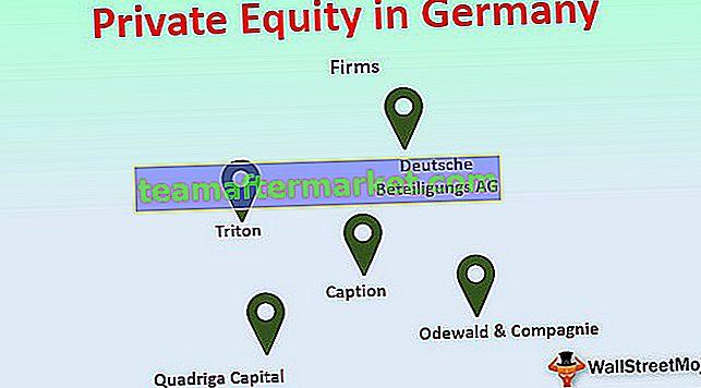 Private Equity i Tyskland