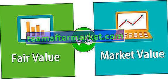 Fair Value vs Market Value