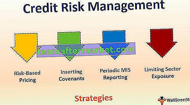 Gestione del rischio di credito