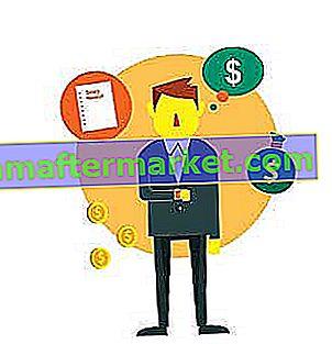 Risikomanagement-Zertifizierungen und Gehalt