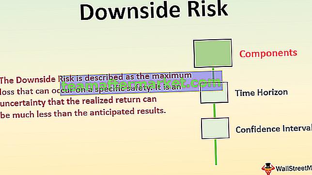 Le risque de baisse