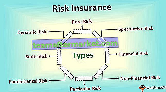 Risikoversicherung
